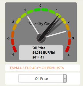 EU Risk Dashboard
