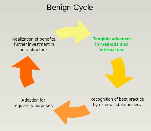 risk_models_benign