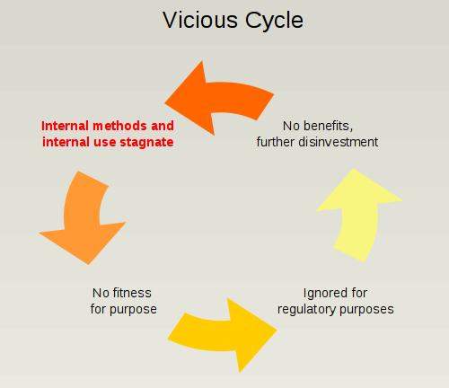 risk_models_vicious