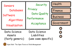 Data Scientists Have No Future